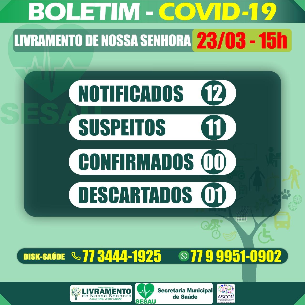 Número de casos suspeitos de Coronavírus sobe para 11 em Livramento