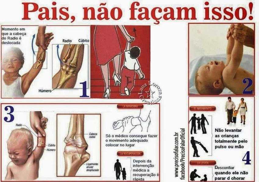 DICA DE DR. RICARDO BARBOSA SOBRE PRONAÇÃO DOLOROSA