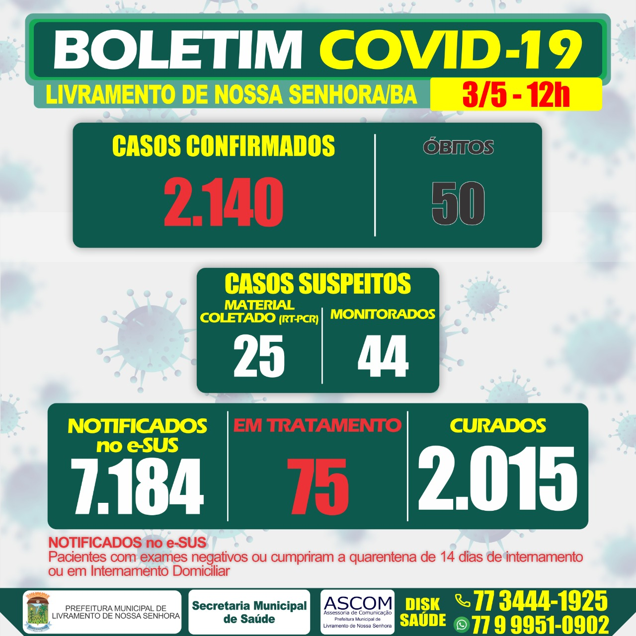 Livramento registra mais 02 óbitos por Covid-19; total chega a 50