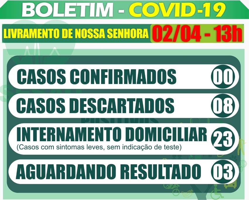 Livramento segue sem caso confirmado de Covid-19 nesta quinta-feira (02)