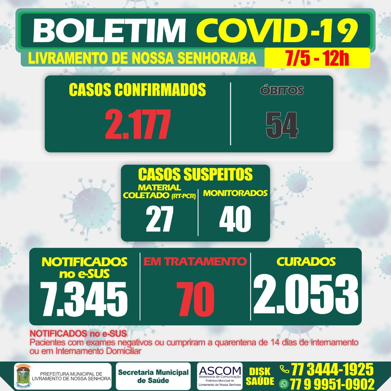 Livramento: Secretaria de Saúde confirma mais 01 óbito por Covid-19; total chega 54