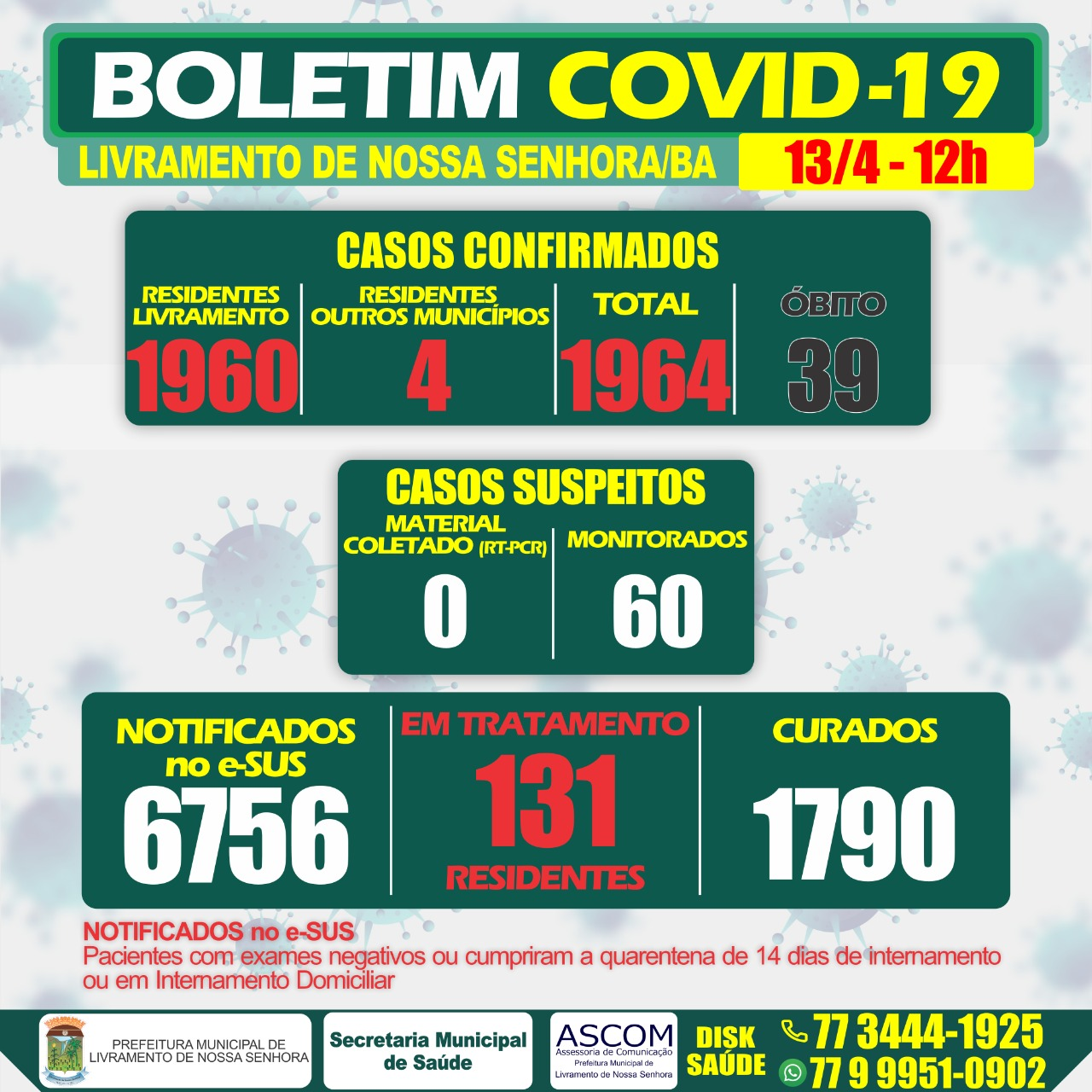 Livramento registra mais 03 óbito nas últimas 24 horas por Covid-19; total chega a 39